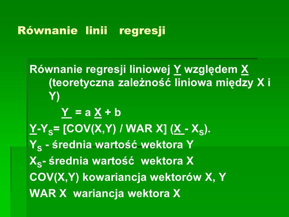 Równanie linii regresji Równanie regresji liniowej Y względem X (teoretyczna zależność liniowa między X i Y) Y = a X + b Y-Y S = [COV(X,Y) / WAR X] (X