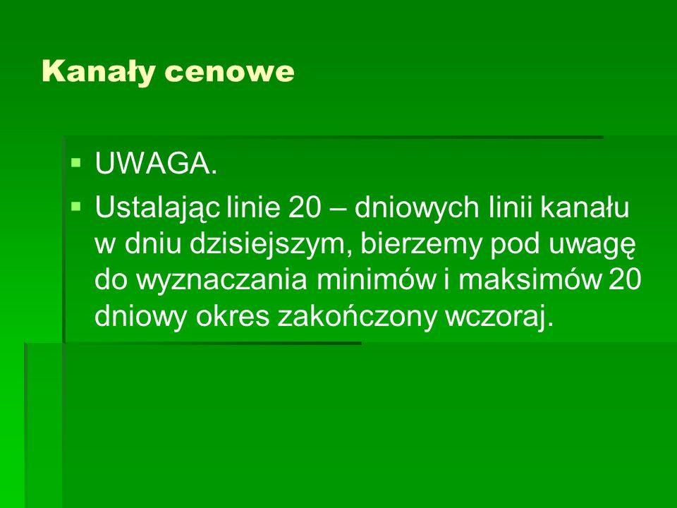 Kanały cenowe UWAGA. Ustalając linie 20 – dniowych linii kanału w dniu dzisiejszym, bierzemy pod uwagę do wyznaczania minimów i maksimów 20 dniowy okr