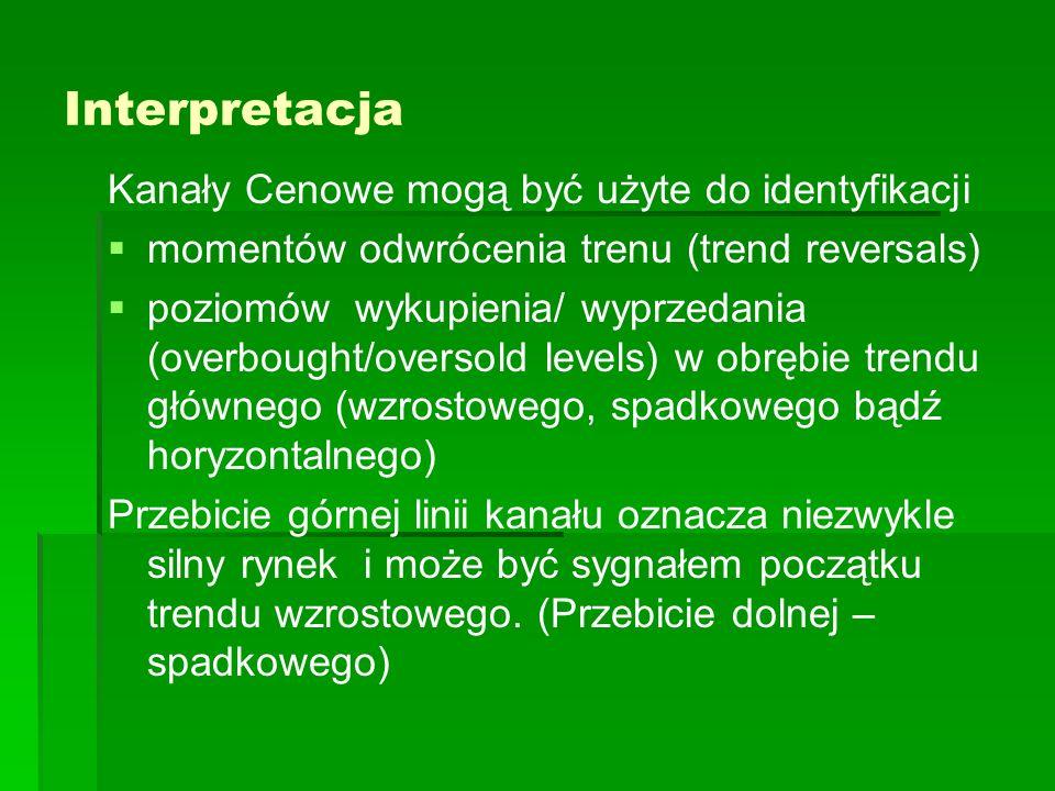 Interpretacja Kanały Cenowe mogą być użyte do identyfikacji momentów odwrócenia trenu (trend reversals) poziomów wykupienia/ wyprzedania (overbought/o