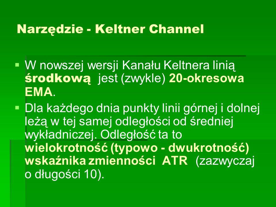 Narzędzie - Keltner Channel W nowszej wersji Kanału Keltnera linią środkową jest (zwykle) 20-okresowa EMA. Dla każdego dnia punkty linii górnej i doln
