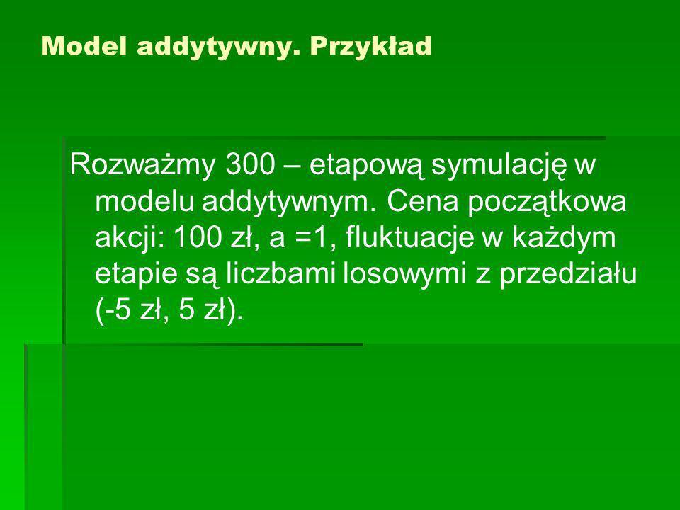 Model addytywny. Przykład Rozważmy 300 – etapową symulację w modelu addytywnym. Cena początkowa akcji: 100 zł, a =1, fluktuacje w każdym etapie są lic