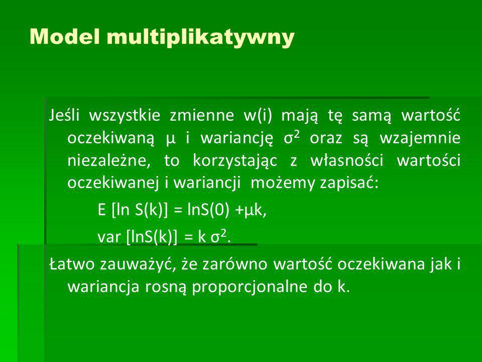 Model multiplikatywny Jeśli wszystkie zmienne w(i) mają tę samą wartość oczekiwaną μ i wariancję σ 2 oraz są wzajemnie niezależne, to korzystając z własności wartości oczekiwanej i wariancji możemy zapisać: E [ln S(k)] = lnS(0) +μk, var [lnS(k)] = k σ 2.