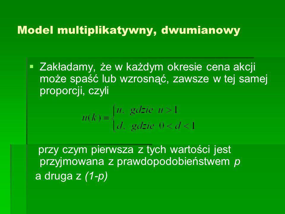 Model multiplikatywny, dwumianowy Zakładamy, że w każdym okresie cena akcji może spaść lub wzrosnąć, zawsze w tej samej proporcji, czyli przy czym pierwsza z tych wartości jest przyjmowana z prawdopodobieństwem p a druga z (1-p)