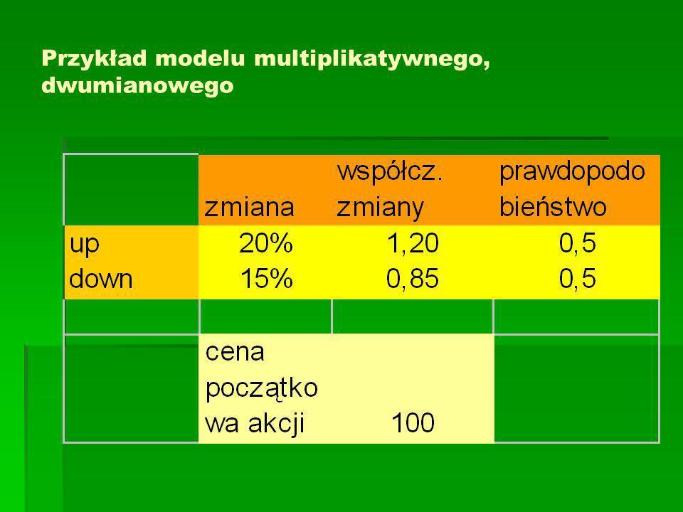 Przykład modelu multiplikatywnego, dwumianowego
