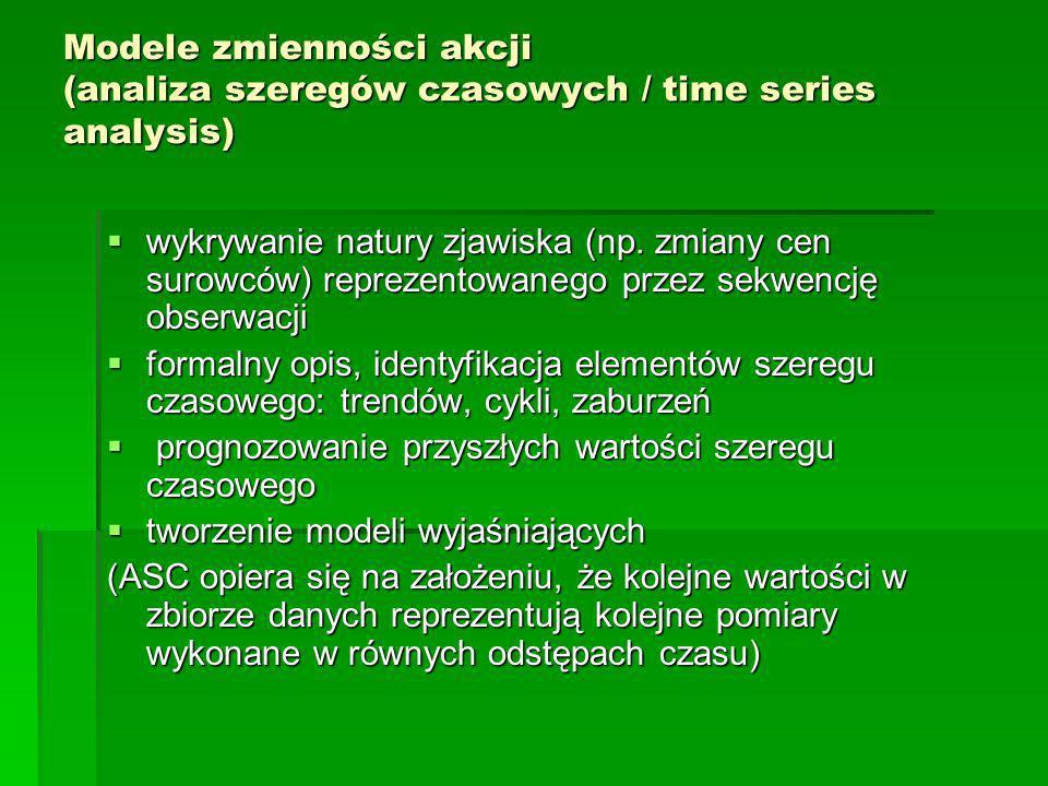 Modele zmienności akcji (analiza szeregów czasowych / time series analysis) wykrywanie natury zjawiska (np.