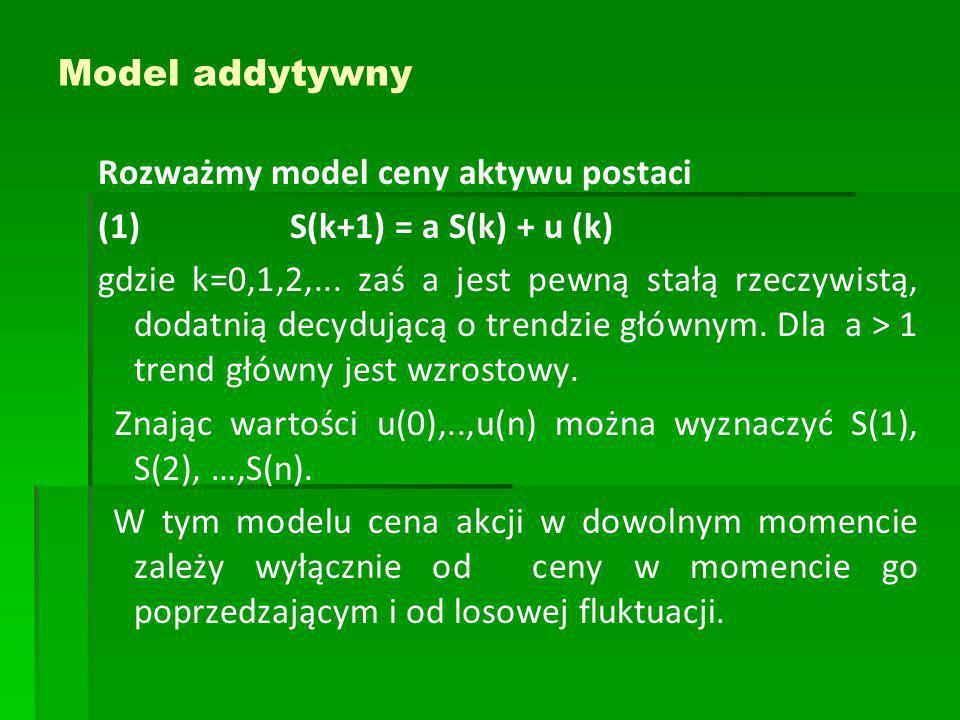 Model addytywny Rozważmy model ceny aktywu postaci (1)S(k+1) = a S(k) + u (k) gdzie k=0,1,2,... zaś a jest pewną stałą rzeczywistą, dodatnią decydując