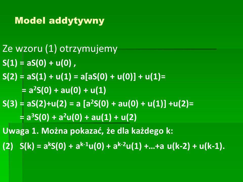 Model addytywny Ze wzoru (1) otrzymujemy S(1) = aS(0) + u(0), S(2) = aS(1) + u(1) = a[aS(0) + u(0)] + u(1)= = a 2 S(0) + au(0) + u(1) S(3) = aS(2)+u(2) = a [a 2 S(0) + au(0) + u(1)] +u(2)= = a 3 S(0) + a 2 u(0) + au(1) + u(2) Uwaga 1.