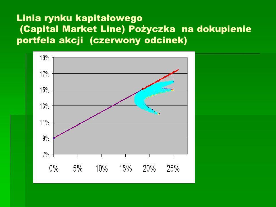 Linia rynku kapitałowego (Capital Market Line) Pożyczka na dokupienie portfela akcji (czerwony odcinek)