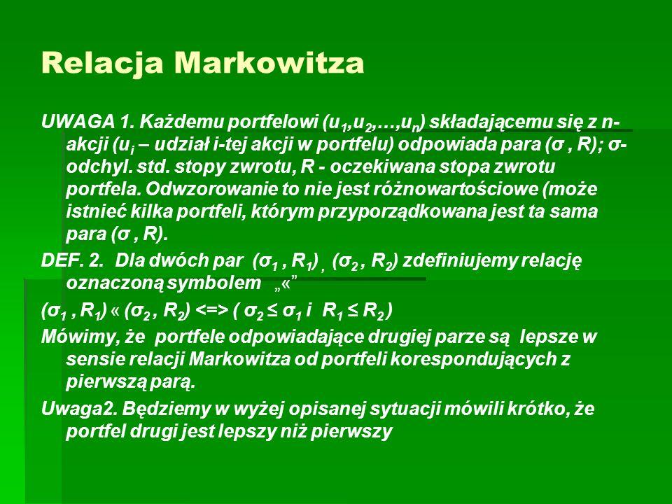 Relacja Markowitza UWAGA 1.