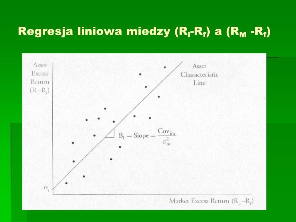 Regresja liniowa miedzy (R i -R f ) a (R M -R f )