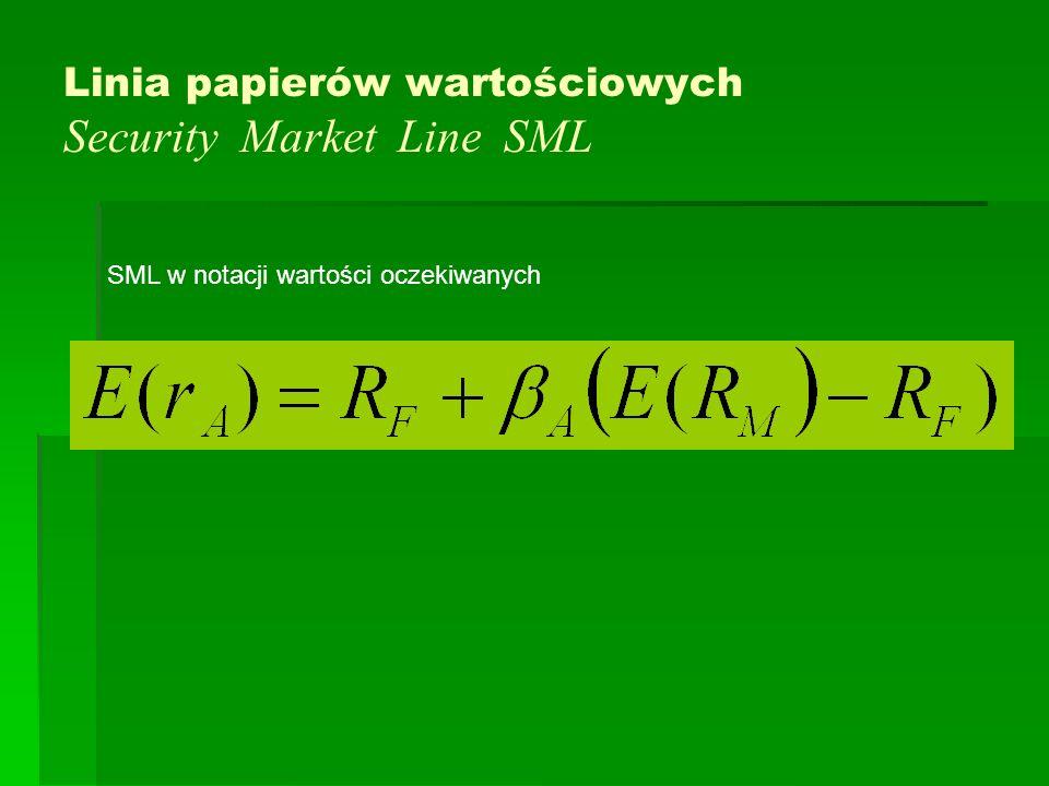 Linia papierów wartościowych Security Market Line SML SML w notacji wartości oczekiwanych