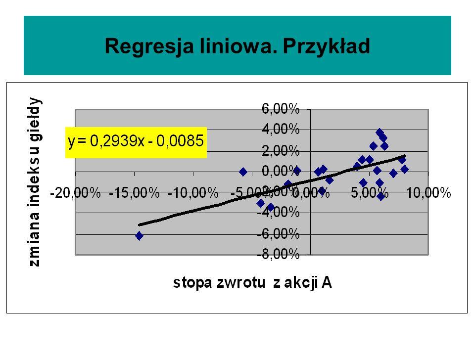 Regresja liniowa. Przykład