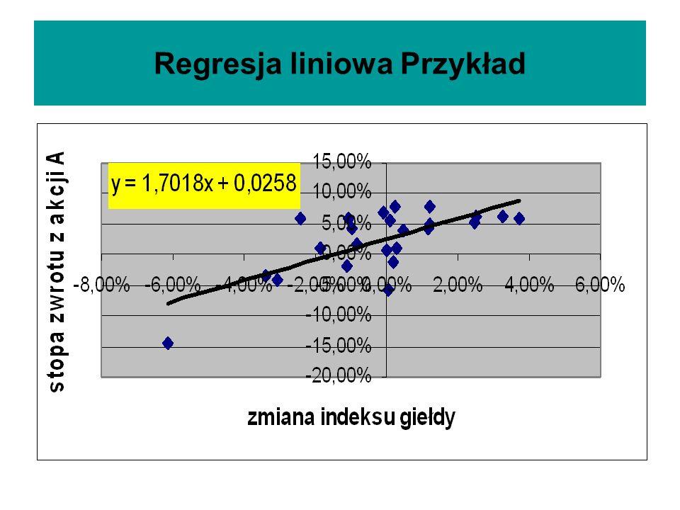 Regresja liniowa Przykład