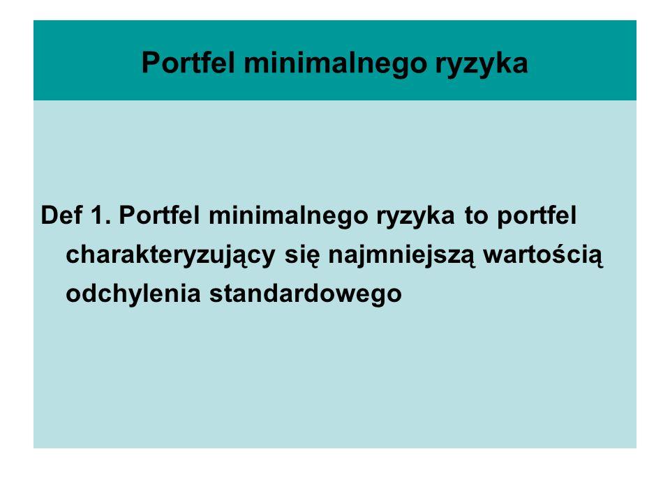 Portfel minimalnego ryzyka Def 1.