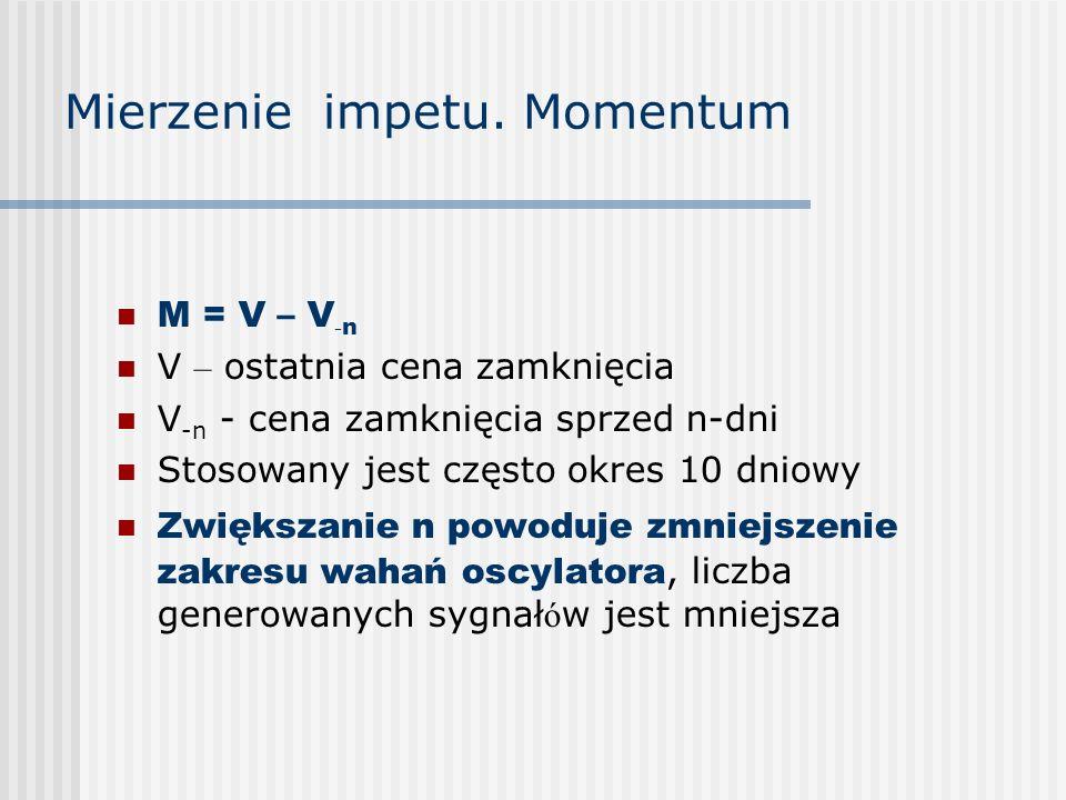 Mierzenie impetu. Momentum M = V – V - n V – ostatnia cena zamknięcia V -n - cena zamknięcia sprzed n-dni Stosowany jest często okres 10 dniowy Zwięks
