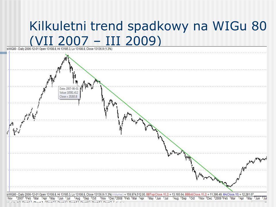 Kilkuletni trend spadkowy na WIGu 80 (VII 2007 – III 2009)