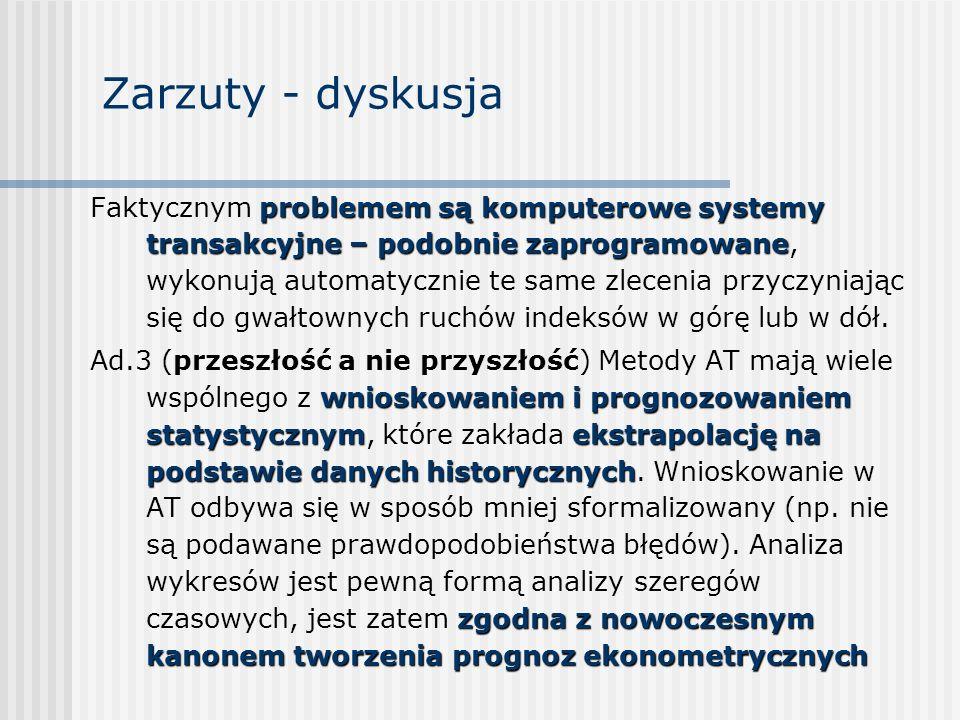 Zarzuty - dyskusja problemem są komputerowe systemy transakcyjne – podobnie zaprogramowane Faktycznym problemem są komputerowe systemy transakcyjne –
