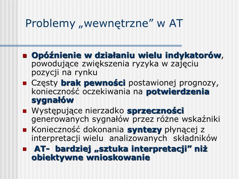 Problemy wewnętrzne w AT Opóźnienie w działaniu wielu indykatorów Opóźnienie w działaniu wielu indykatorów, powodujące zwiększenia ryzyka w zajęciu po