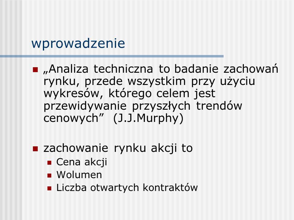 Klin zniżkujący http://www.wdsoftware.com/pl/encyklopedia-at/