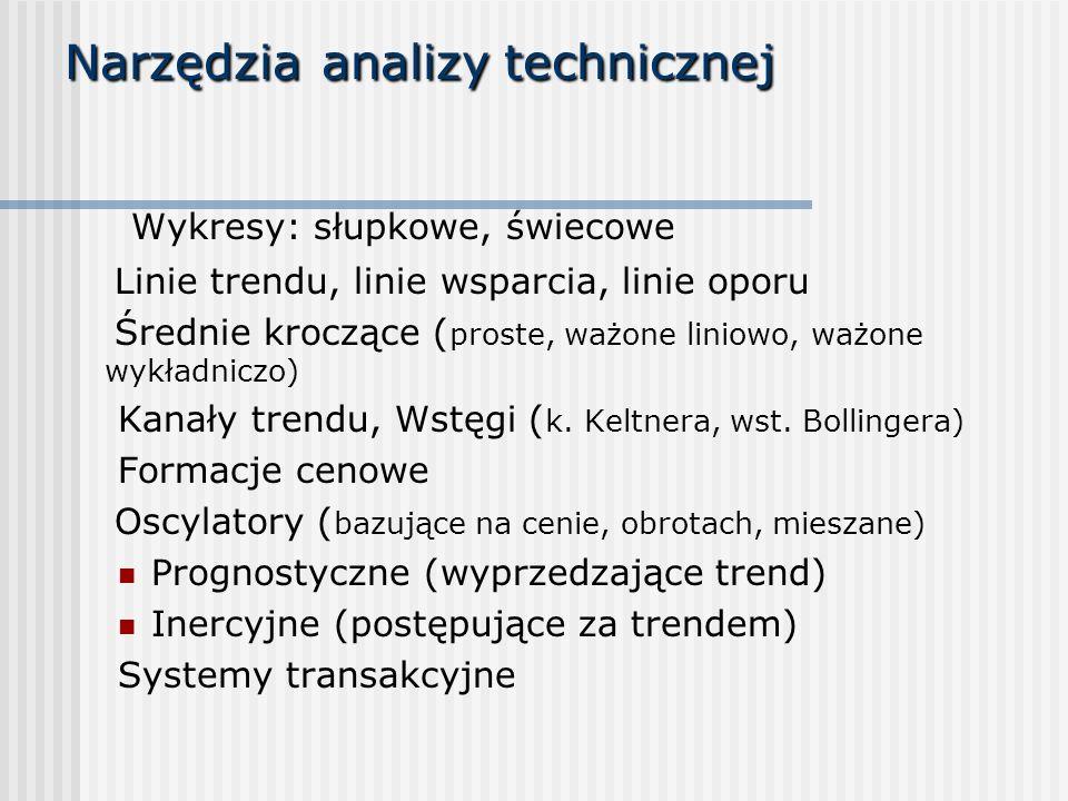Narzędziaanalizy technicznej Narzędzia analizy technicznej Wykresy: słupkowe, świecowe Linie trendu, linie wsparcia, linie oporu Średnie kroczące ( pr