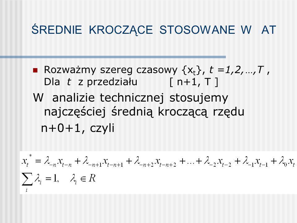 ŚREDNIE KROCZĄCE STOSOWANE W AT Rozważmy szereg czasowy {x t }, t =1,2, …,T, Dla t z przedziału [ n+1, T ] W analizie technicznej stosujemy najczęście