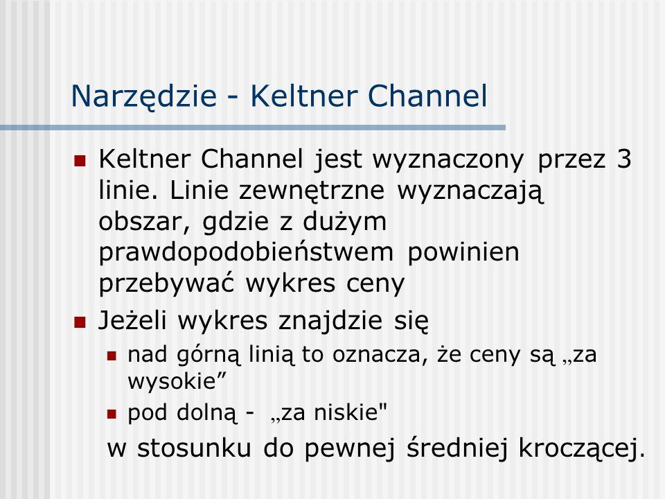 Narzędzie - Keltner Channel Keltner Channel jest wyznaczony przez 3 linie. Linie zewnętrzne wyznaczają obszar, gdzie z dużym prawdopodobieństwem powin