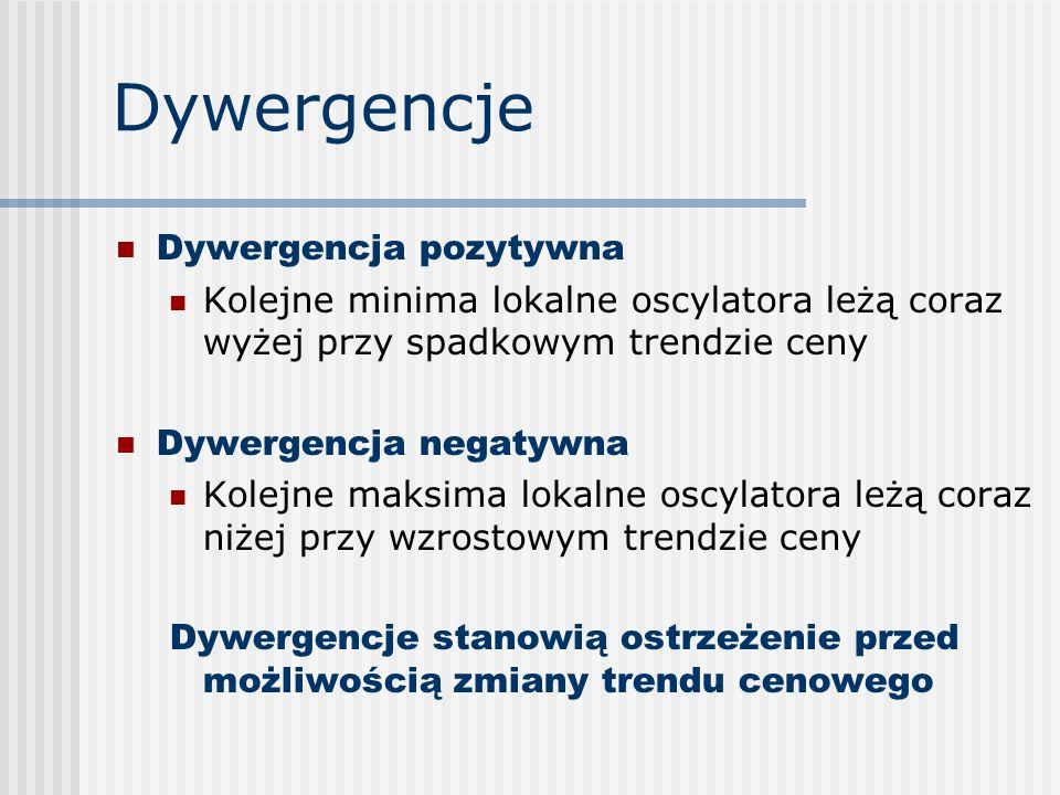 Dywergencje Dywergencja pozytywna Kolejne minima lokalne oscylatora leżą coraz wyżej przy spadkowym trendzie ceny Dywergencja negatywna Kolejne maksim