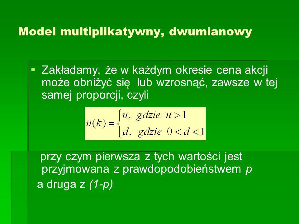 Model multiplikatywny, dwumianowy Zakładamy, że w każdym okresie cena akcji może obniżyć się lub wzrosnąć, zawsze w tej samej proporcji, czyli przy cz