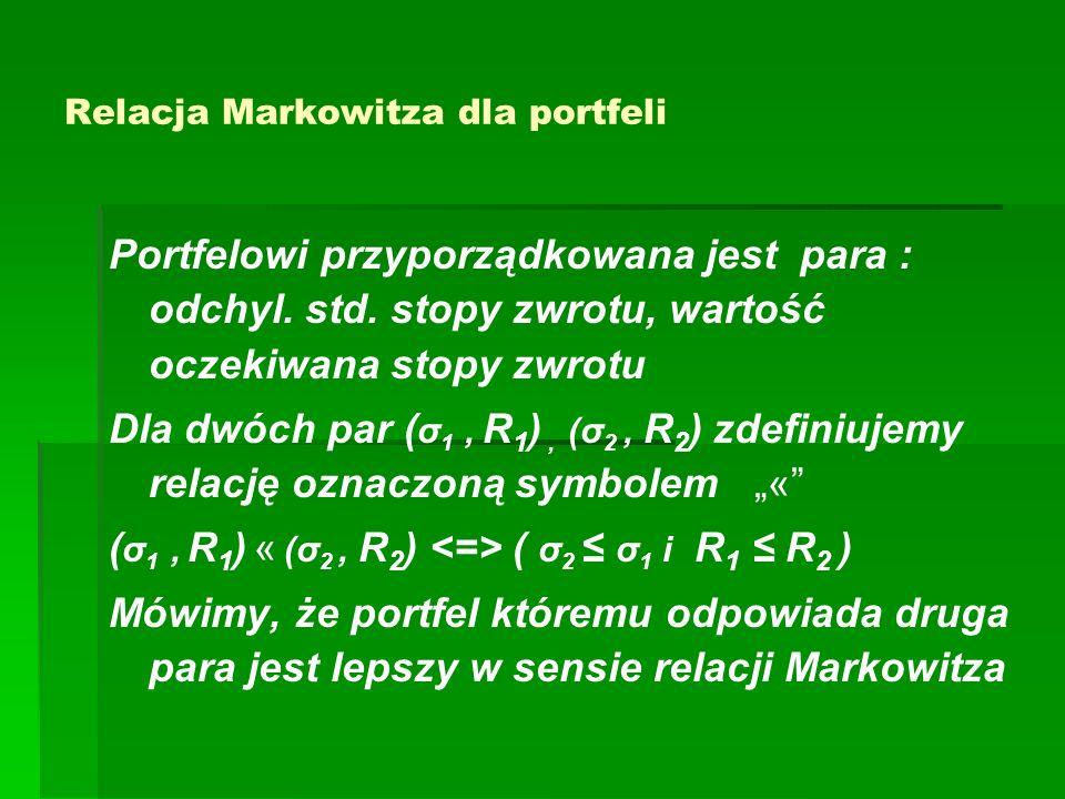 Relacja Markowitza dla portfeli Portfelowi przyporządkowana jest para : odchyl. std. stopy zwrotu, wartość oczekiwana stopy zwrotu Dla dwóch par ( σ 1