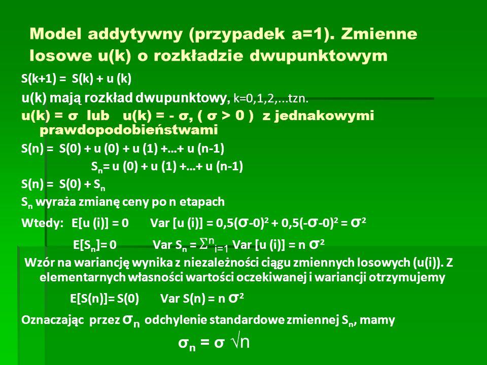 Model addytywny (przypadek a=1). Zmienne losowe u(k) o rozkładzie dwupunktowym S(k+1) = S(k) + u (k) u(k) mają rozkład dwupunktowy, k=0,1,2,...tzn. u(