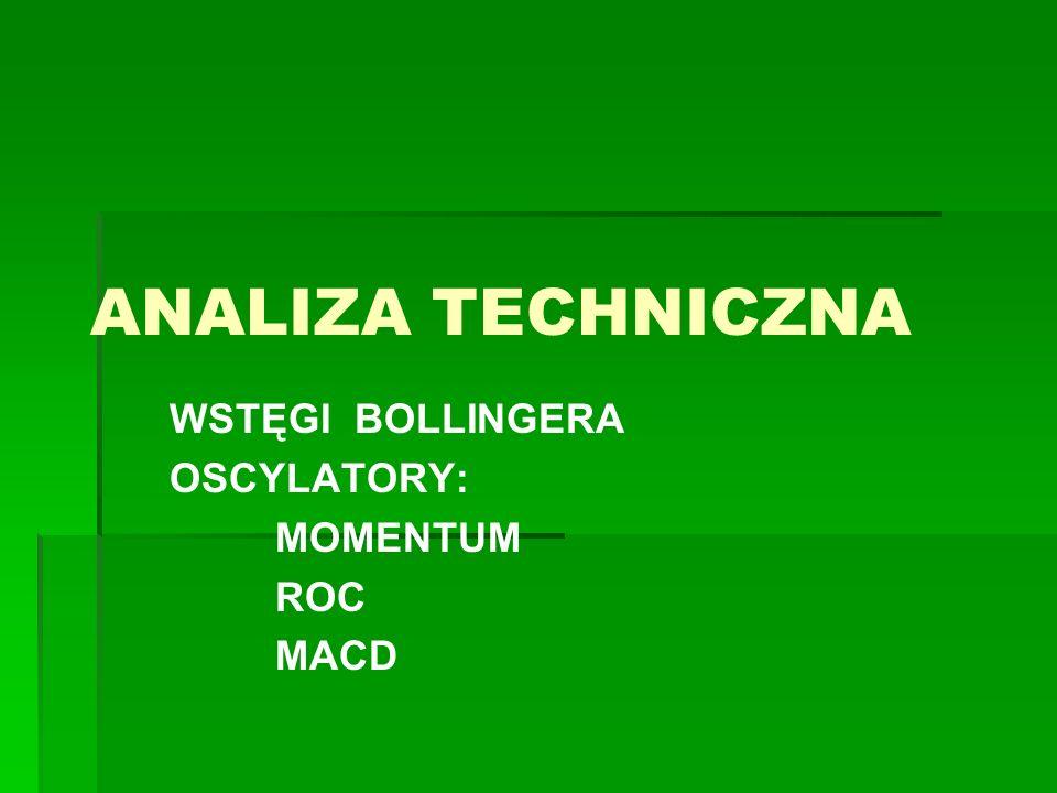 ANALIZA TECHNICZNA WSTĘGI BOLLINGERA OSCYLATORY: MOMENTUM ROC MACD