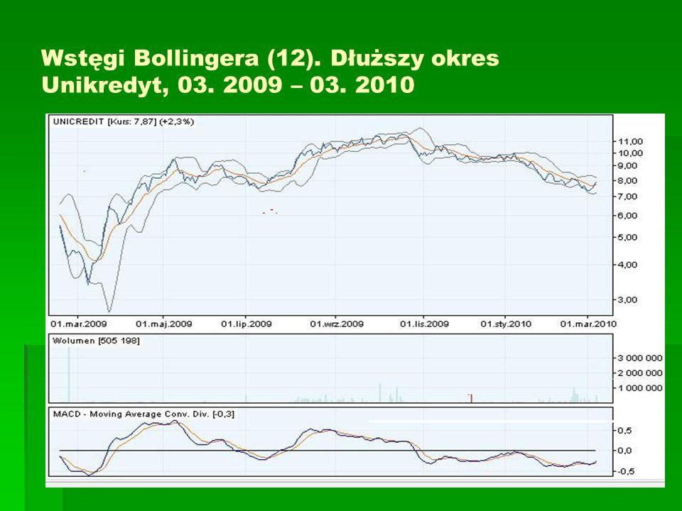Wstęgi Bollingera (12). Dłuższy okres Unikredyt, 03. 2009 – 03. 2010