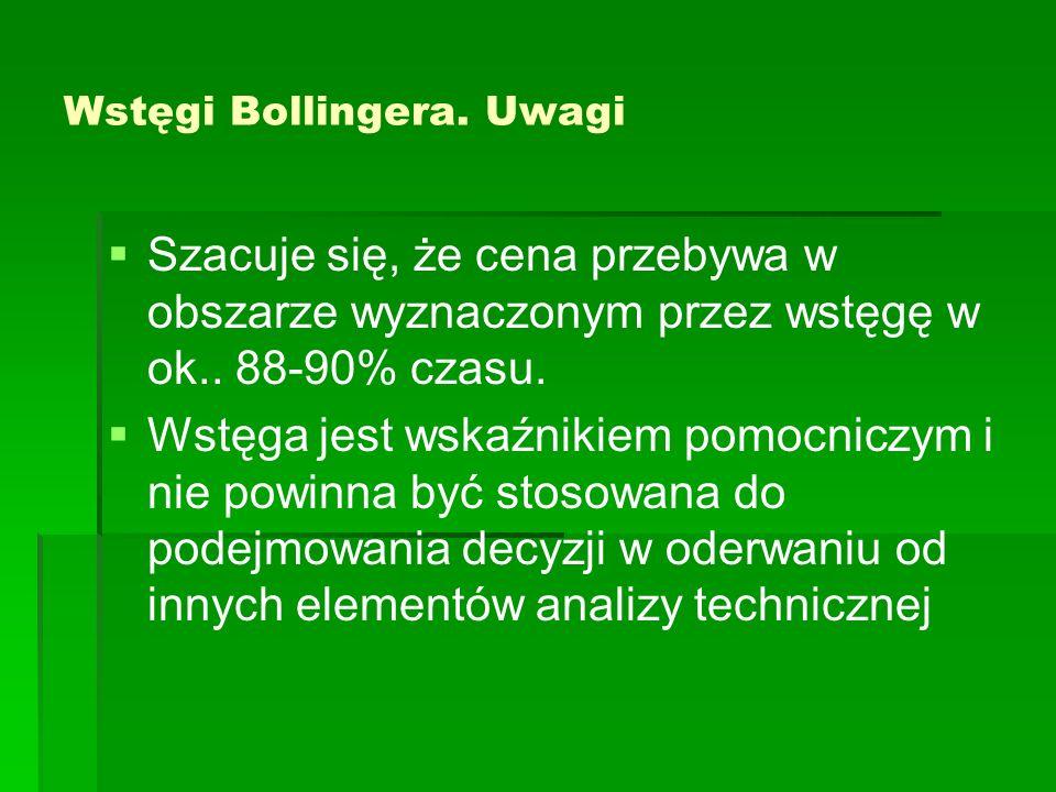 Wstęgi Bollingera. Uwagi Szacuje się, że cena przebywa w obszarze wyznaczonym przez wstęgę w ok.. 88-90% czasu. Wstęga jest wskaźnikiem pomocniczym i