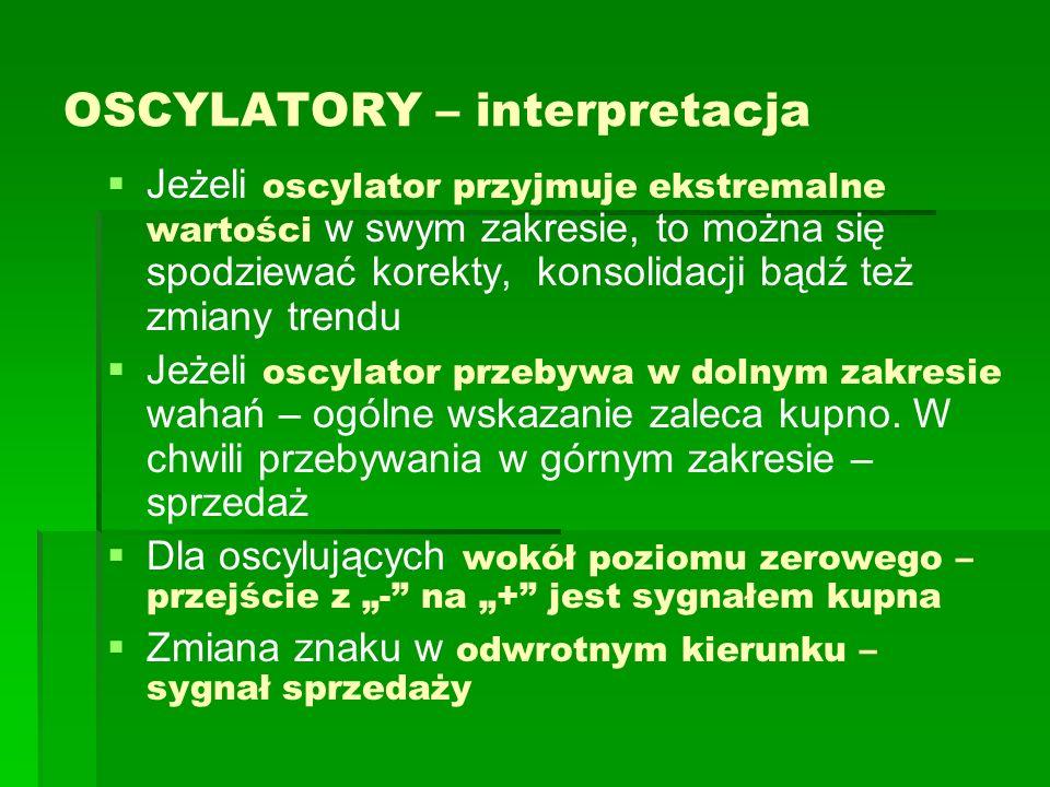 OSCYLATORY – interpretacja Jeżeli oscylator przyjmuje ekstremalne wartości w swym zakresie, to można się spodziewać korekty, konsolidacji bądź też zmi