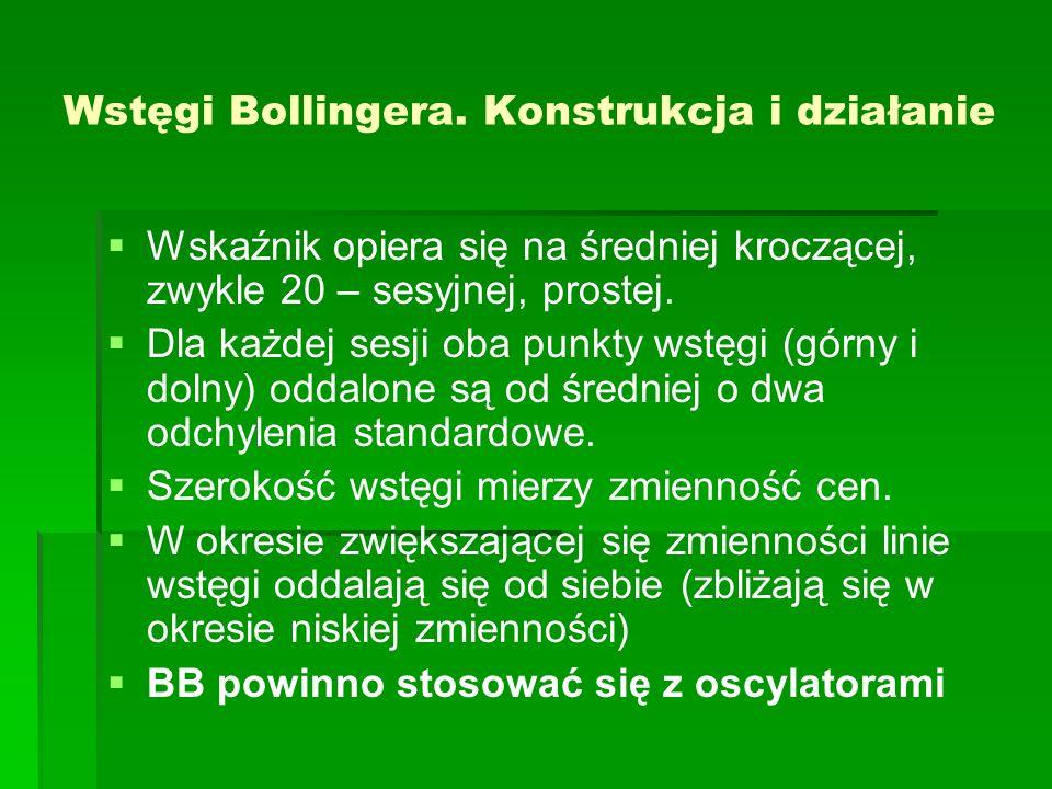 Wstęgi Bollingera. Konstrukcja i działanie Wskaźnik opiera się na średniej kroczącej, zwykle 20 – sesyjnej, prostej. Dla każdej sesji oba punkty wstęg