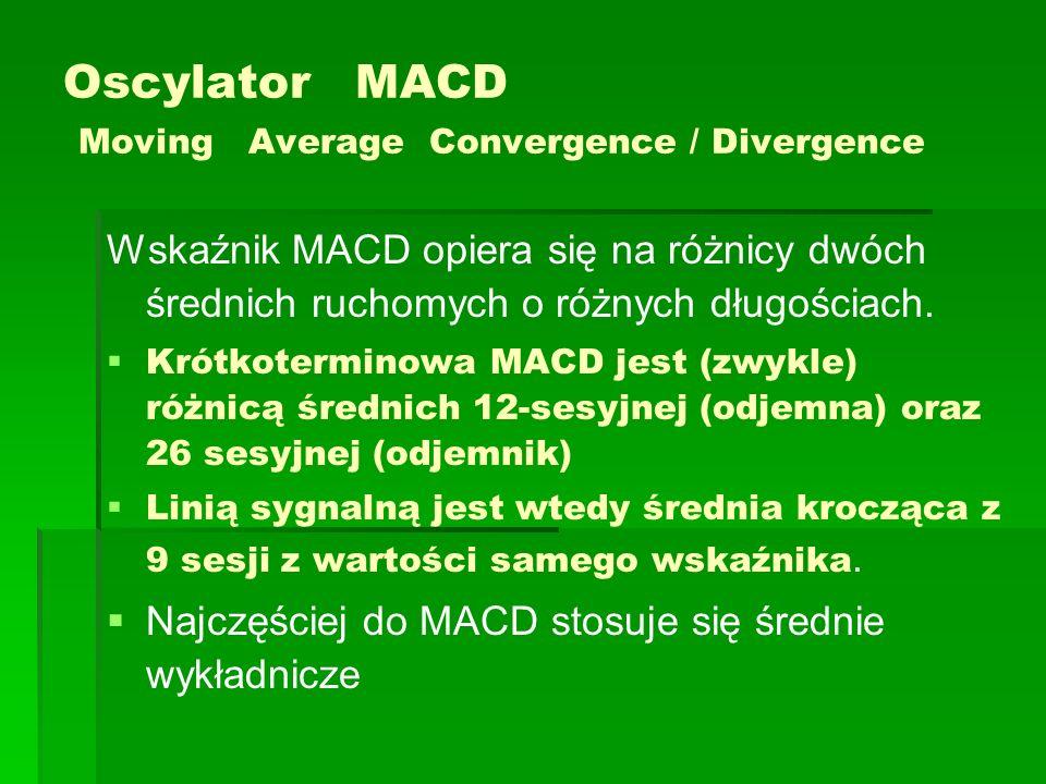 Oscylator MACD Moving Average Convergence / Divergence Wskaźnik MACD opiera się na różnicy dwóch średnich ruchomych o różnych długościach. Krótkotermi