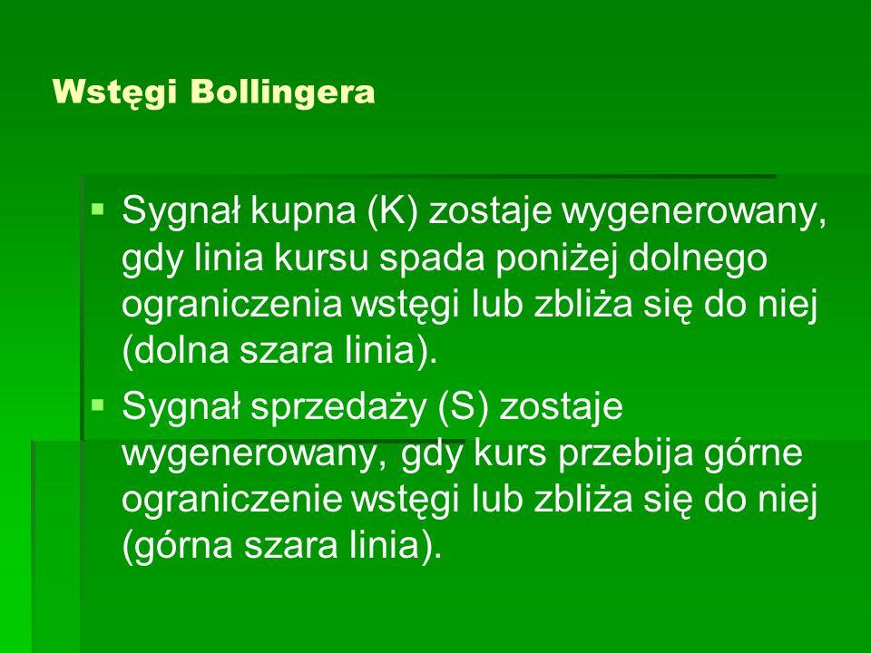 Wstęgi Bollingera Sygnał kupna (K) zostaje wygenerowany, gdy linia kursu spada poniżej dolnego ograniczenia wstęgi lub zbliża się do niej (dolna szara