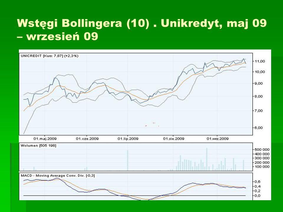 Wstęgi Bollingera (10). Unikredyt, 06. 2008 – 10. 2008