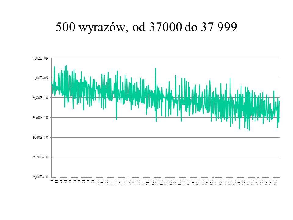 500 wyrazów, od 37000 do 37 999