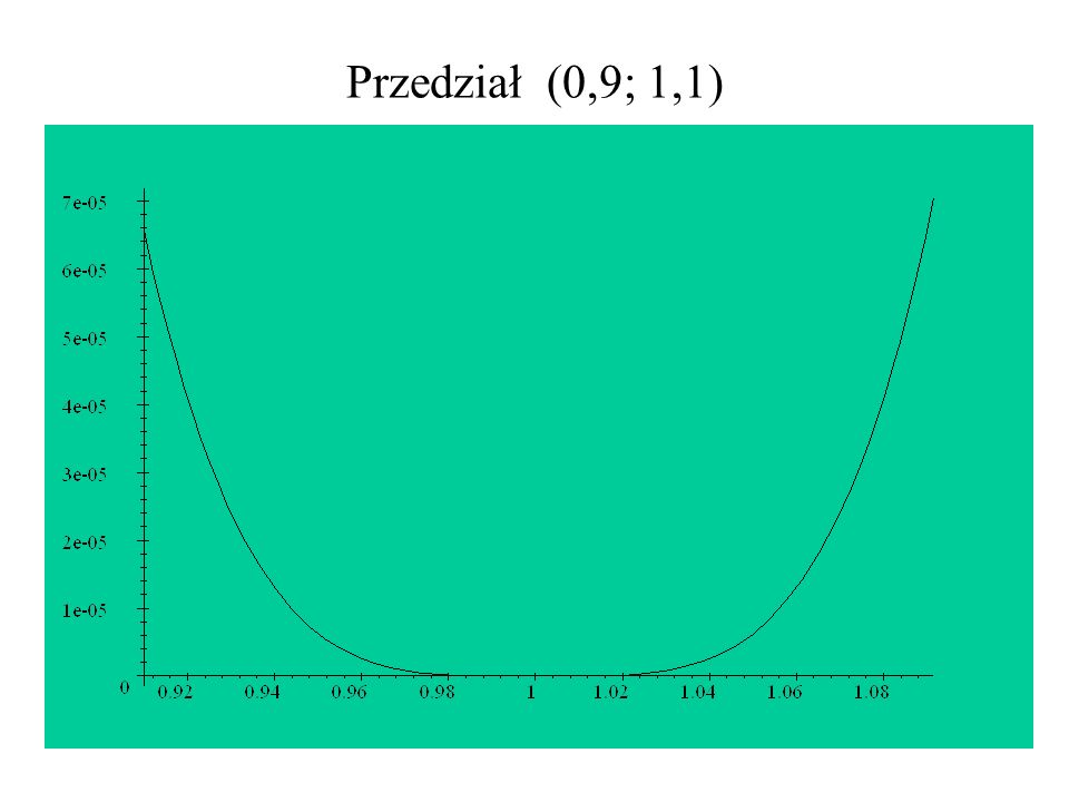 Przedział (0,9; 1,1)