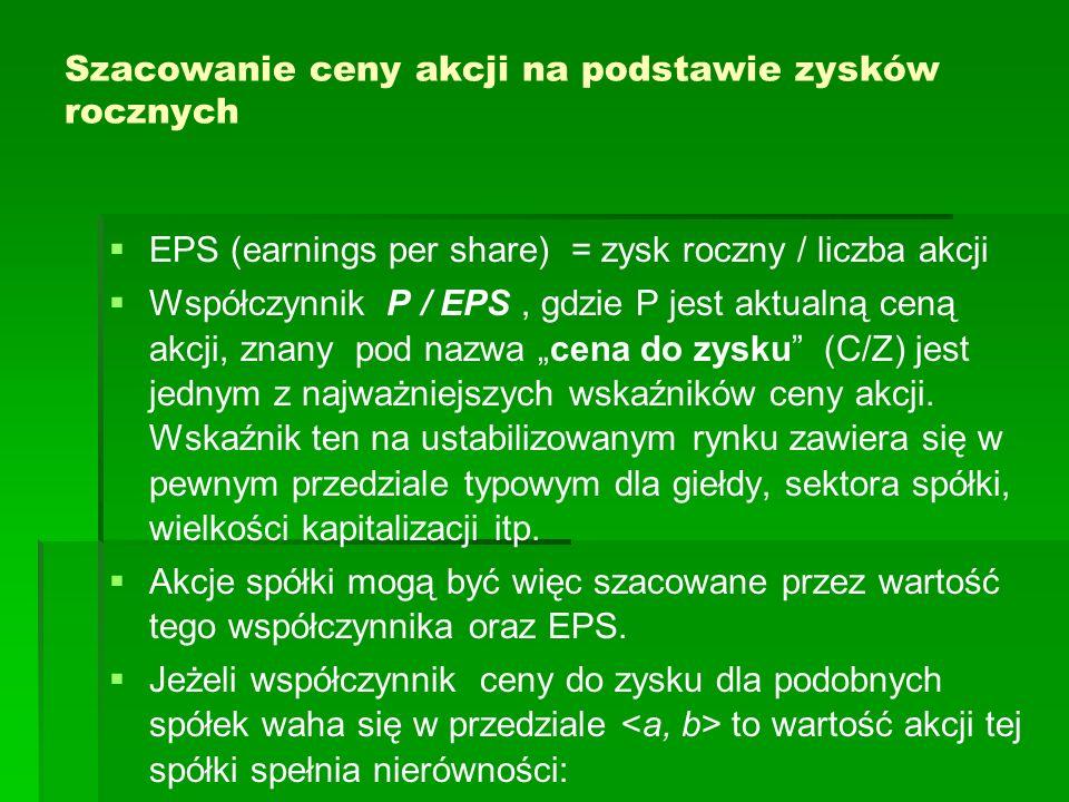 Szacowanie ceny akcji na podstawie zysków rocznych EPS (earnings per share) = zysk roczny / liczba akcji Współczynnik P / EPS, gdzie P jest aktualną c