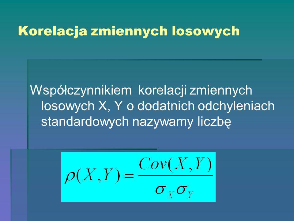 Korelacja zmiennych losowych Współczynnikiem korelacji zmiennych losowych X, Y o dodatnich odchyleniach standardowych nazywamy liczbę