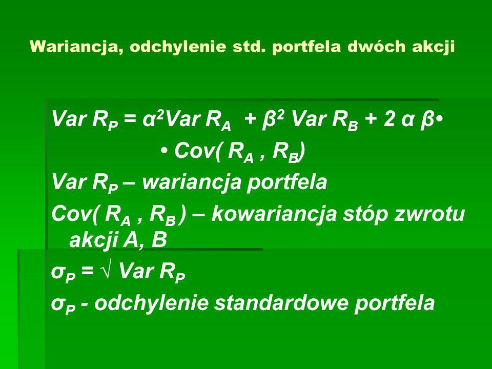 Wariancja, odchylenie std. portfela dwóch akcji Var R P = α 2 Var R A + β 2 Var R B + 2 α β Cov( R A, R B ) Var R P – wariancja portfela Cov( R A, R B