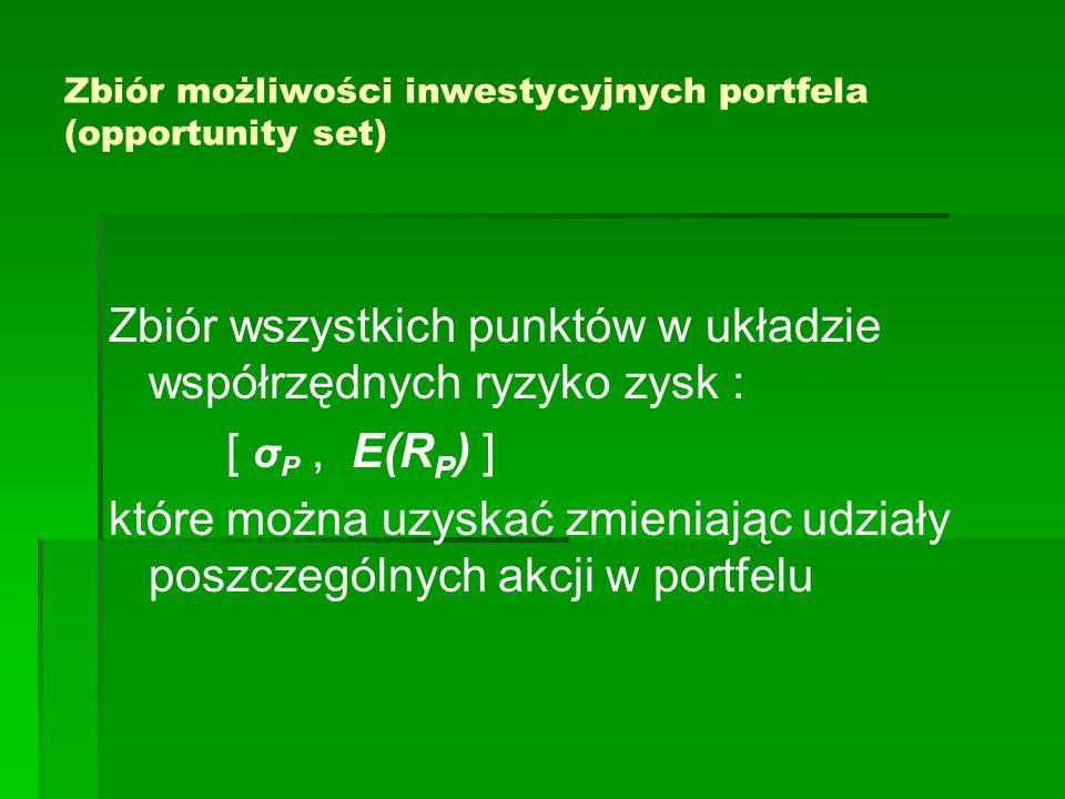 Zbiór możliwości inwestycyjnych portfela (opportunity set) Zbiór wszystkich punktów w układzie współrzędnych ryzyko zysk : [ σ P, E(R P ) ] które możn