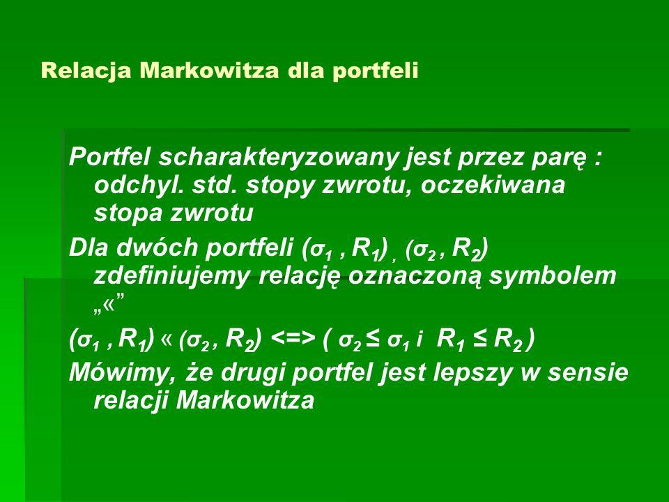 Relacja Markowitza dla portfeli Portfel scharakteryzowany jest przez parę : odchyl. std. stopy zwrotu, oczekiwana stopa zwrotu Dla dwóch portfeli ( σ