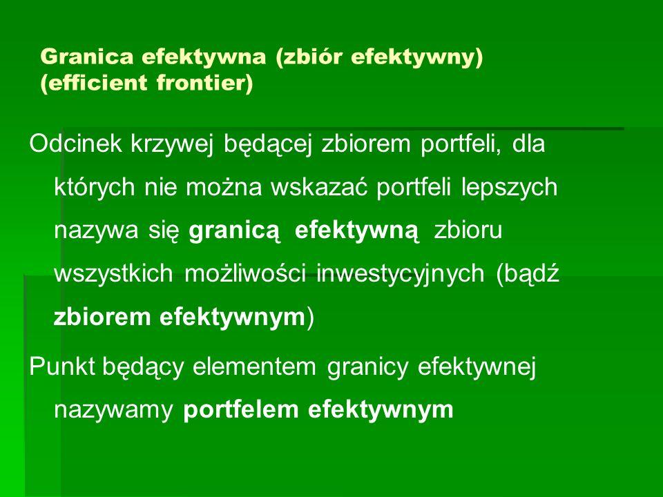 Granica efektywna (zbiór efektywny) (efficient frontier) Odcinek krzywej będącej zbiorem portfeli, dla których nie można wskazać portfeli lepszych naz