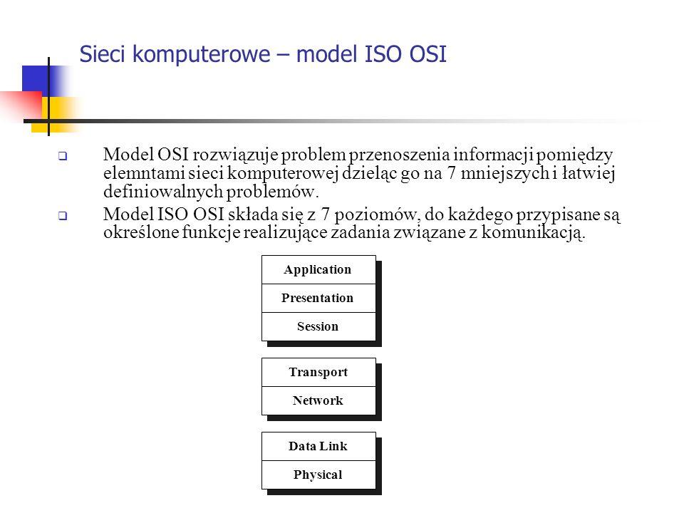 Sieci komputerowe – model ISO OSI Model OSI rozwiązuje problem przenoszenia informacji pomiędzy elemntami sieci komputerowej dzieląc go na 7 mniejszyc