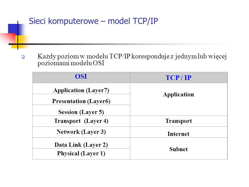 Sieci komputerowe – model TCP/IP Każdy poziom w modelu TCP/IP koresponduje z jednym lub więcej poziomami modelu OSI OSI TCP / IP Application (Layer7)