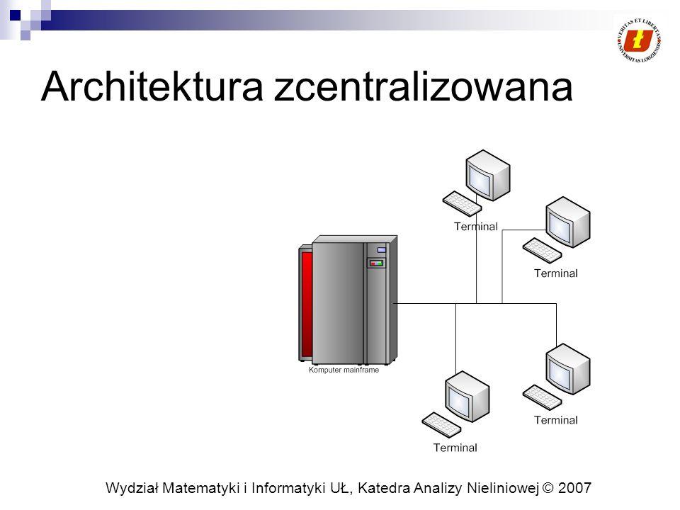 Wydział Matematyki i Informatyki UŁ, Katedra Analizy Nieliniowej © 2007 Architektura zcentralizowana