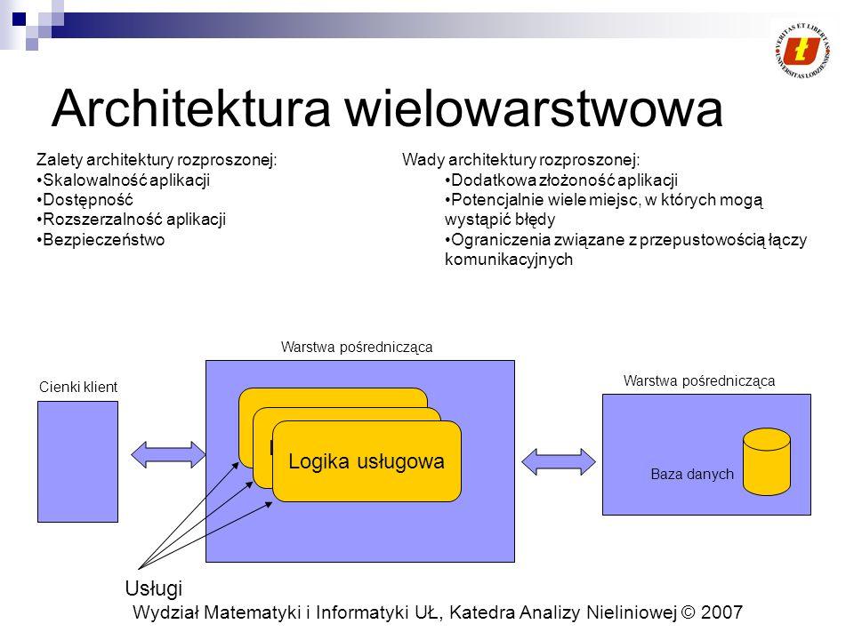 Wydział Matematyki i Informatyki UŁ, Katedra Analizy Nieliniowej © 2007 Architektura wielowarstwowa Cienki klient Logika usługowa Baza danych Warstwa